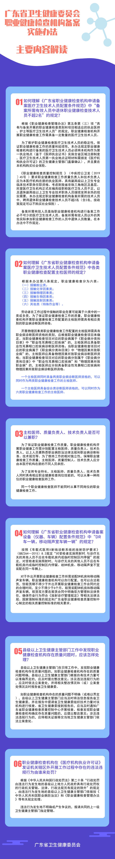 《广东省卫生健康委员会职业健康检查机构备案实施办法》主要内容解读.png