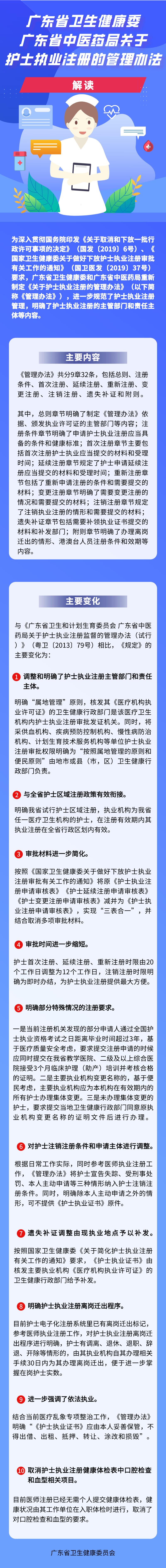 关于护士执业注册的管理办法 (1).png