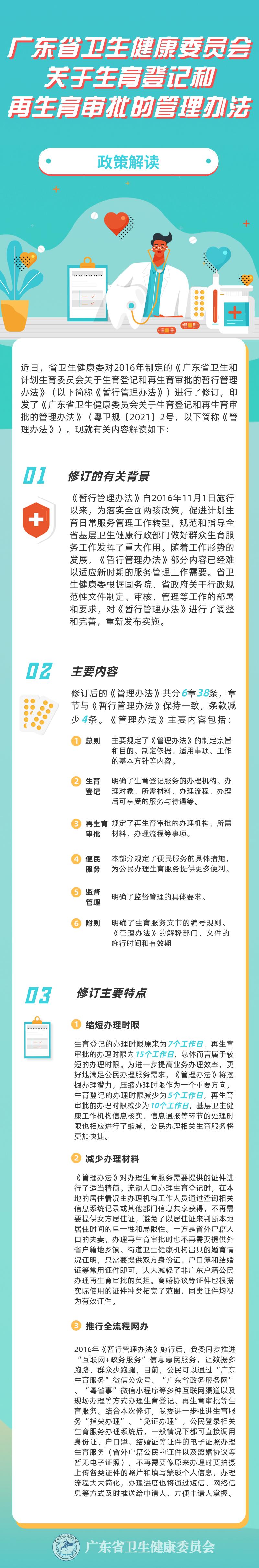 广东省卫生健康委员会关于生育登记和+再生育审批的管理办法_自定义px_2021-03-23-0.png