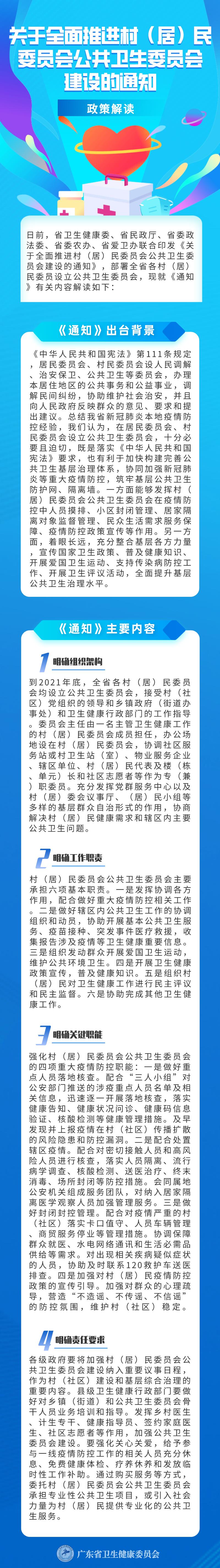 关于全面推进村(居)民委员会公共卫生委员会建设的通知政策解读_自定义px_2021-09-03+10_58_25.png